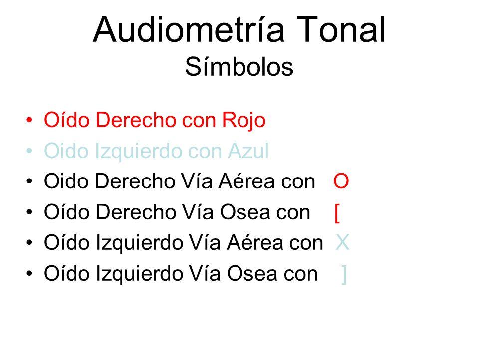 Audiometría Tonal Símbolos Oído Derecho con Rojo Oido Izquierdo con Azul Oido Derecho Vía Aérea con O Oído Derecho Vía Osea con [ Oído Izquierdo Vía A