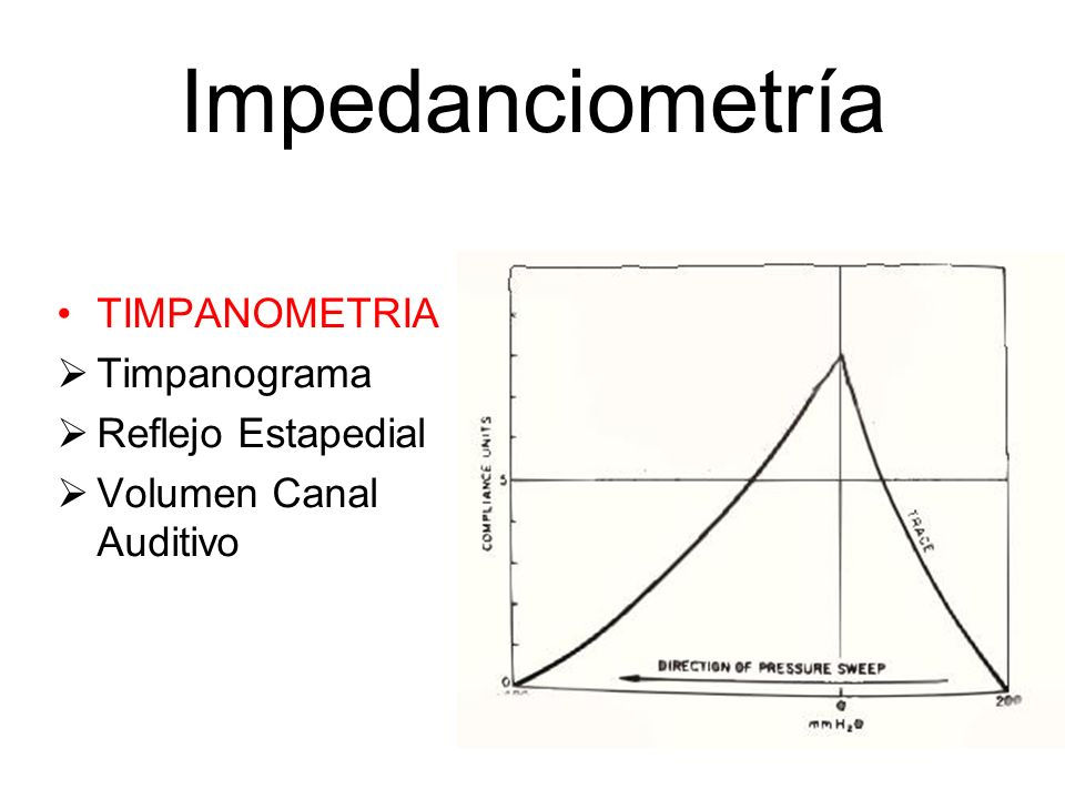 Impedanciometría TIMPANOMETRIA Timpanograma Reflejo Estapedial Volumen Canal Auditivo