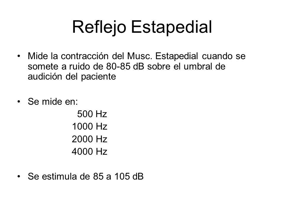 Reflejo Estapedial Mide la contracción del Musc. Estapedial cuando se somete a ruido de 80-85 dB sobre el umbral de audición del paciente Se mide en:
