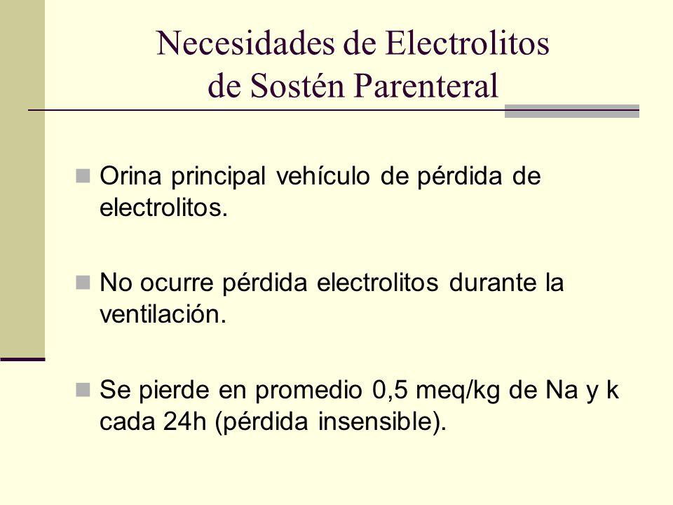 Necesidades de Electrolitos de Sostén Parenteral Orina principal vehículo de pérdida de electrolitos. No ocurre pérdida electrolitos durante la ventil