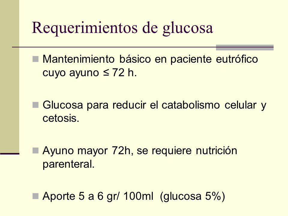 Requerimientos de glucosa Mantenimiento básico en paciente eutrófico cuyo ayuno 72 h. Glucosa para reducir el catabolismo celular y cetosis. Ayuno may