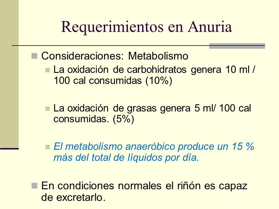 Requerimientos en Anuria Consideraciones: Metabolismo La oxidación de carbohidratos genera 10 ml / 100 cal consumidas (10%) La oxidación de grasas gen