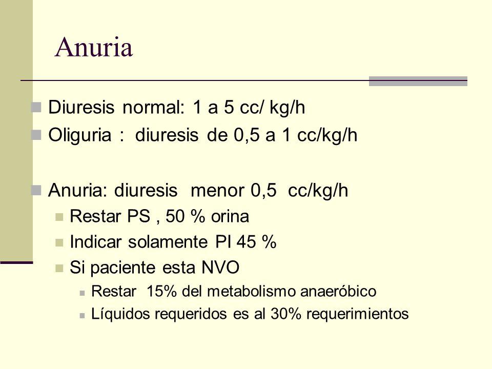 Anuria Diuresis normal: 1 a 5 cc/ kg/h Oliguria : diuresis de 0,5 a 1 cc/kg/h Anuria: diuresis menor 0,5 cc/kg/h Restar PS, 50 % orina Indicar solamen