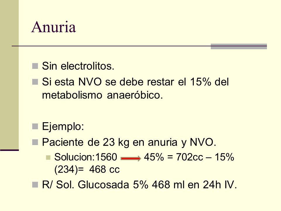 Anuria Sin electrolitos. Si esta NVO se debe restar el 15% del metabolismo anaeróbico. Ejemplo: Paciente de 23 kg en anuria y NVO. Solucion:1560 45% =