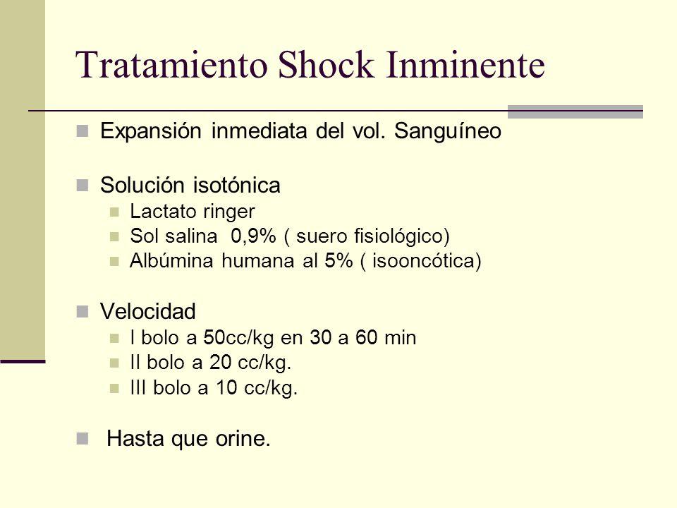 Tratamiento Shock Inminente Expansión inmediata del vol. Sanguíneo Solución isotónica Lactato ringer Sol salina 0,9% ( suero fisiológico) Albúmina hum