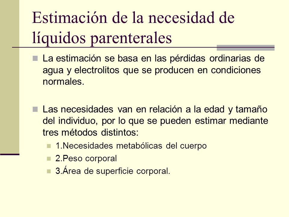 Estimación de la necesidad de líquidos parenterales La estimación se basa en las pérdidas ordinarias de agua y electrolitos que se producen en condici