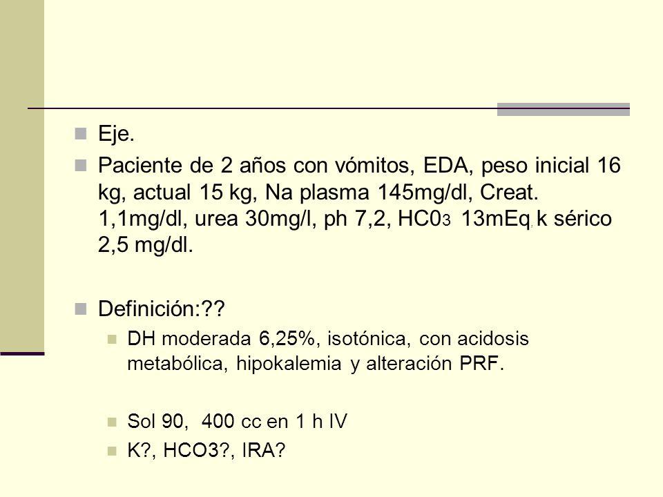 Eje. Paciente de 2 años con vómitos, EDA, peso inicial 16 kg, actual 15 kg, Na plasma 145mg/dl, Creat. 1,1mg/dl, urea 30mg/l, ph 7,2, HC0 3 13mEq, k s