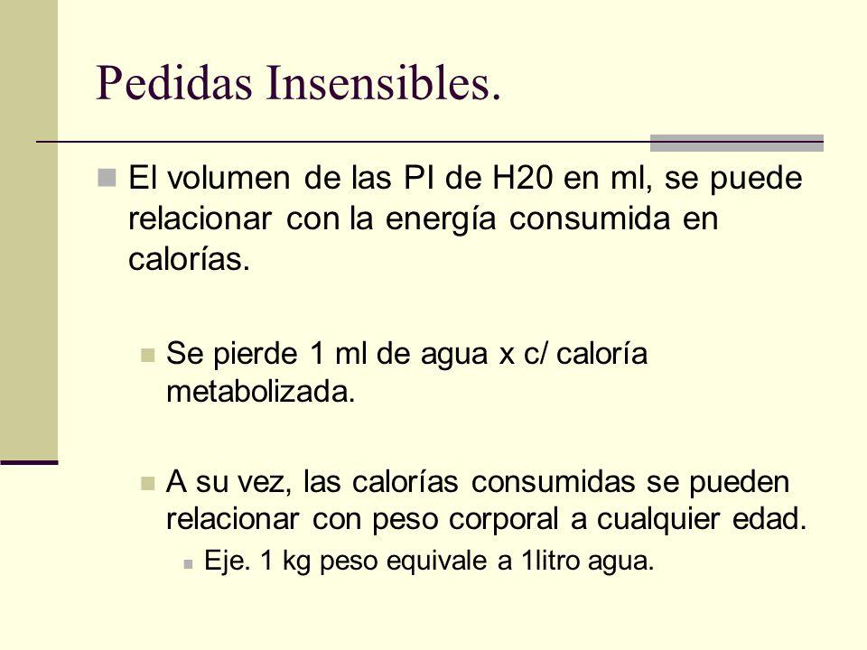 Pedidas Insensibles. El volumen de las PI de H20 en ml, se puede relacionar con la energía consumida en calorías. Se pierde 1 ml de agua x c/ caloría
