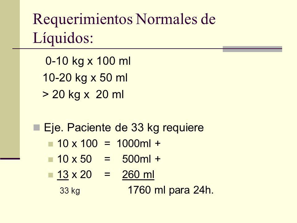 Requerimientos Normales de Líquidos: 0-10 kg x 100 ml 10-20 kg x 50 ml > 20 kg x 20 ml Eje. Paciente de 33 kg requiere 10 x 100 = 1000ml + 10 x 50 = 5