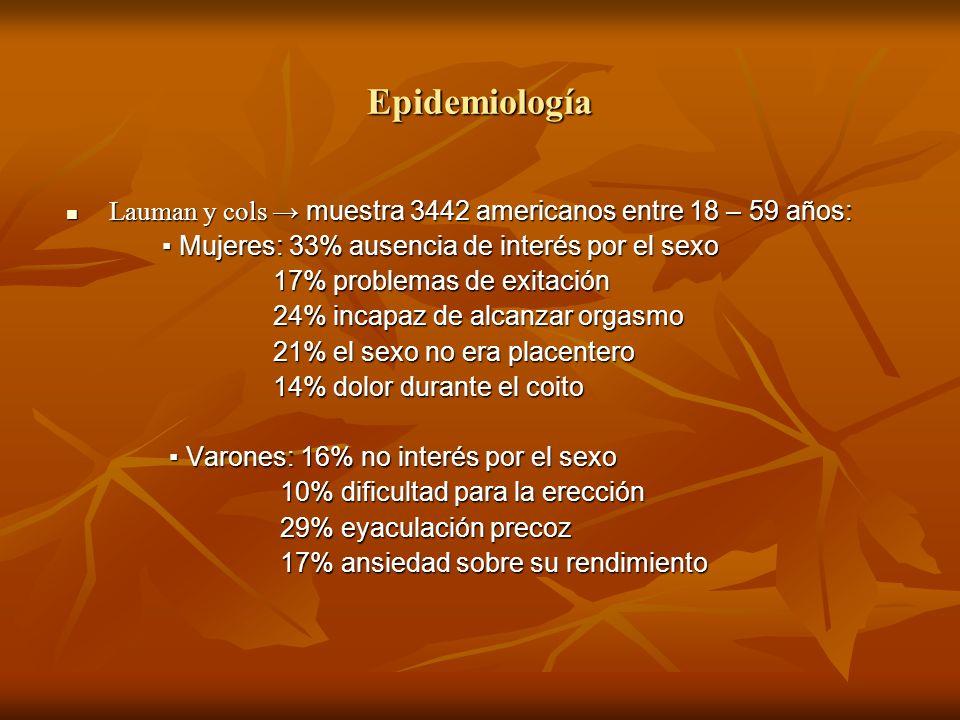 Epidemiología Lauman y cols muestra 3442 americanos entre 18 – 59 años: Lauman y cols muestra 3442 americanos entre 18 – 59 años: Mujeres: 33% ausenci