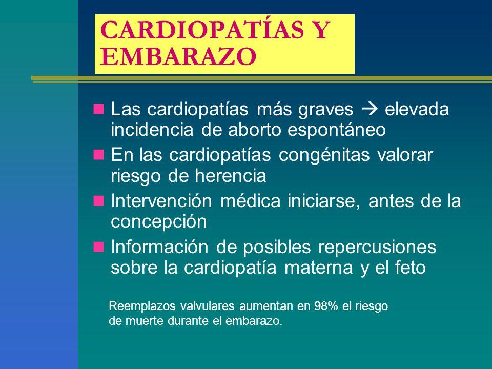 CARDIOPATÍAS Y EMBARAZO Las cardiopatías más graves elevada incidencia de aborto espontáneo En las cardiopatías congénitas valorar riesgo de herencia Intervención médica iniciarse, antes de la concepción Información de posibles repercusiones sobre la cardiopatía materna y el feto Reemplazos valvulares aumentan en 98% el riesgo de muerte durante el embarazo.