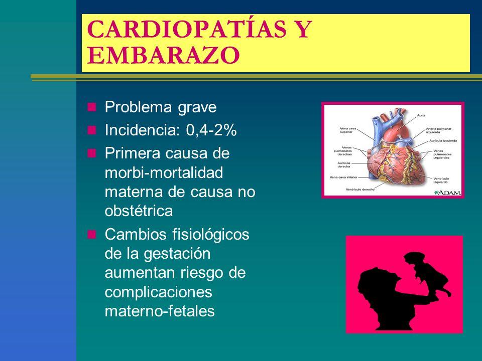 CARDIOPATÍAS Y EMBARAZO Problema grave Incidencia: 0,4-2% Primera causa de morbi-mortalidad materna de causa no obstétrica Cambios fisiológicos de la gestación aumentan riesgo de complicaciones materno-fetales