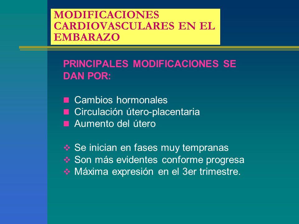 MODIFICACIONES CARDIOVASCULARES EN EL EMBARAZO PRINCIPALES MODIFICACIONES SE DAN POR: Cambios hormonales Circulación útero-placentaria Aumento del útero Se inician en fases muy tempranas Son más evidentes conforme progresa Máxima expresión en el 3er trimestre.