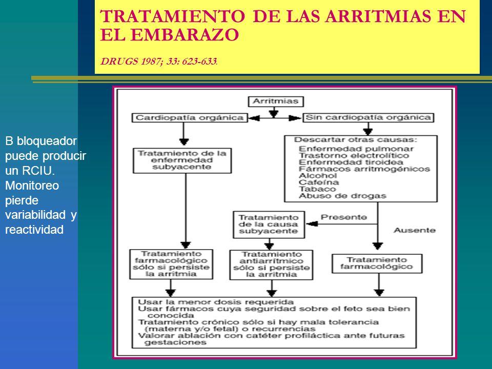 TRATAMIENTO DE LAS ARRITMIAS EN EL EMBARAZO DRUGS 1987; 33: 623-633. B bloqueador puede producir un RCIU. Monitoreo pierde variabilidad y reactividad