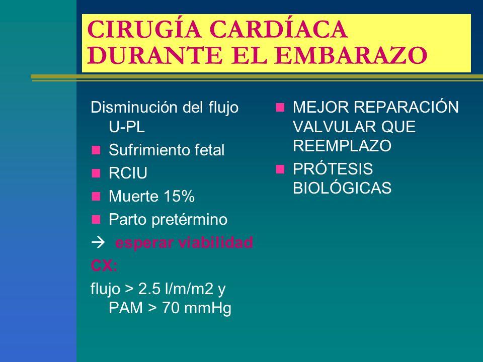 CIRUGÍA CARDÍACA DURANTE EL EMBARAZO Disminución del flujo U-PL Sufrimiento fetal RCIU Muerte 15% Parto pretérmino esperar viabilidad CX: flujo > 2.5 l/m/m2 y PAM > 70 mmHg MEJOR REPARACIÓN VALVULAR QUE REEMPLAZO PRÓTESIS BIOLÓGICAS
