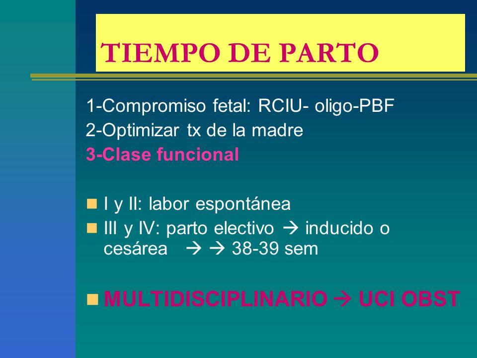 TIEMPO DE PARTO 1-Compromiso fetal: RCIU- oligo-PBF 2-Optimizar tx de la madre 3-Clase funcional I y II: labor espontánea III y IV: parto electivo inducido o cesárea 38-39 sem MULTIDISCIPLINARIO UCI OBST