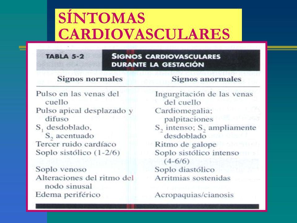 ACTIVIDAD FÍSICA Limitada Reposo absoluto C C cianóticas: reposo para mantener la > saturación posible de O2 Prevenir la ansiedad Clase I o II no CI actv sexual