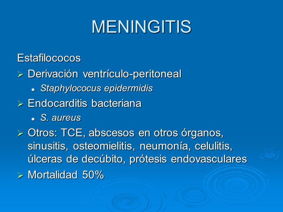 MENINGITIS Estafilococos Derivación ventrículo-peritoneal Derivación ventrículo-peritoneal Staphylococus epidermidis Staphylococus epidermidis Endocar