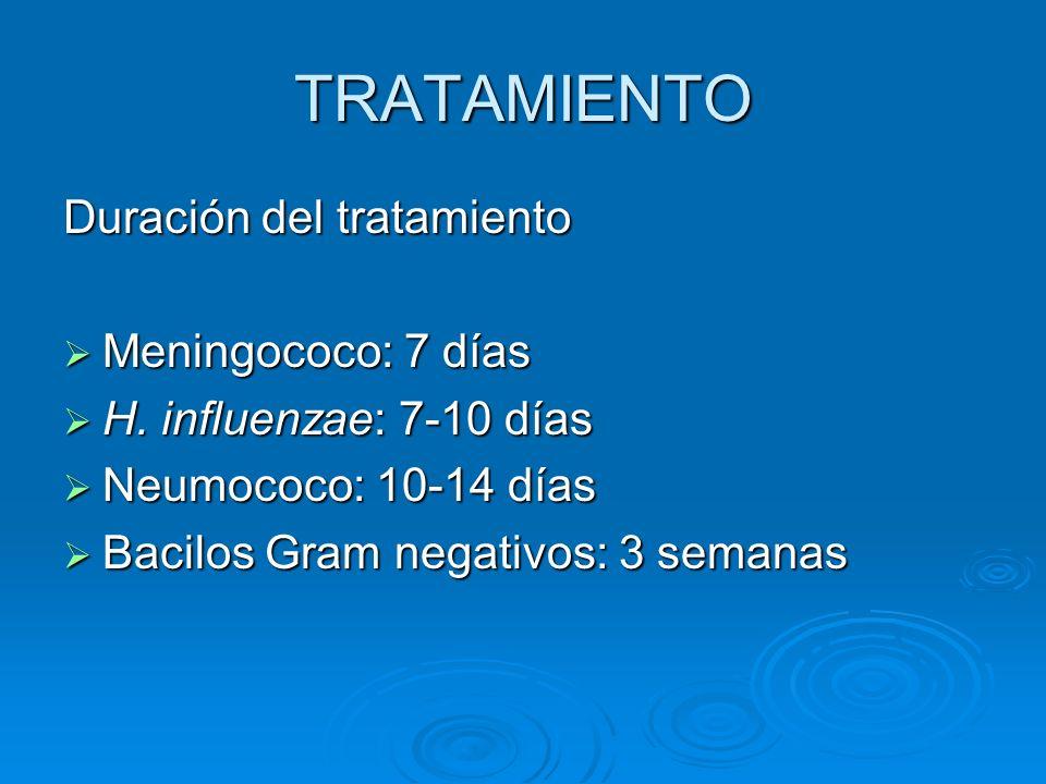 TRATAMIENTO Duración del tratamiento Meningococo: 7 días Meningococo: 7 días H. influenzae: 7-10 días H. influenzae: 7-10 días Neumococo: 10-14 días N
