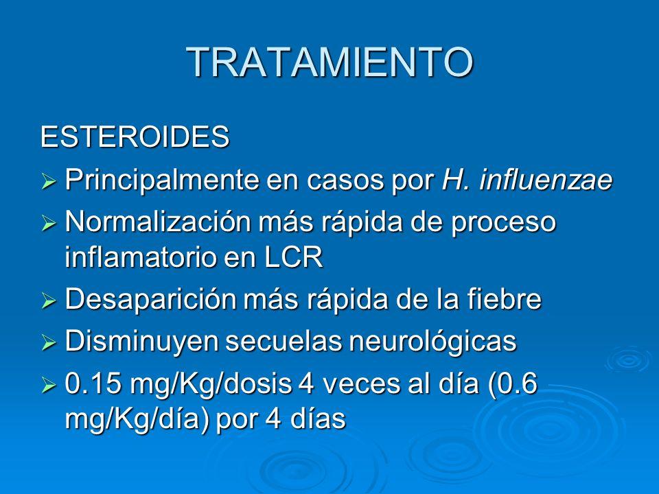 TRATAMIENTO ESTEROIDES Principalmente en casos por H. influenzae Principalmente en casos por H. influenzae Normalización más rápida de proceso inflama