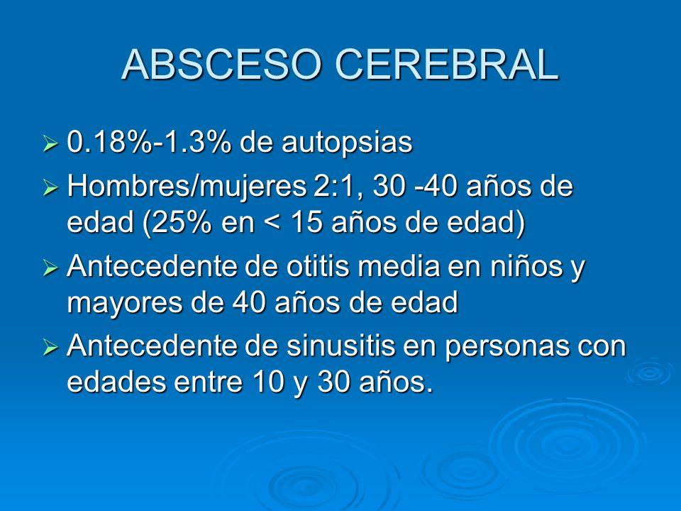 ABSCESO CEREBRAL 0.18%-1.3% de autopsias 0.18%-1.3% de autopsias Hombres/mujeres 2:1, 30 -40 años de edad (25% en < 15 años de edad) Hombres/mujeres 2