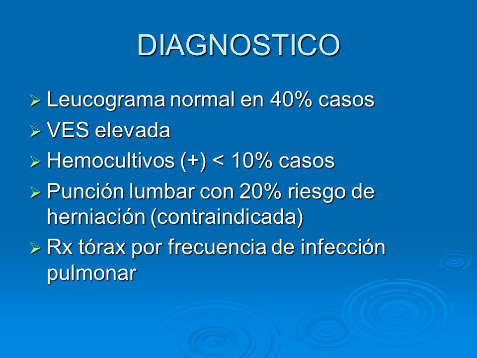 DIAGNOSTICO Leucograma normal en 40% casos Leucograma normal en 40% casos VES elevada VES elevada Hemocultivos (+) < 10% casos Hemocultivos (+) < 10%