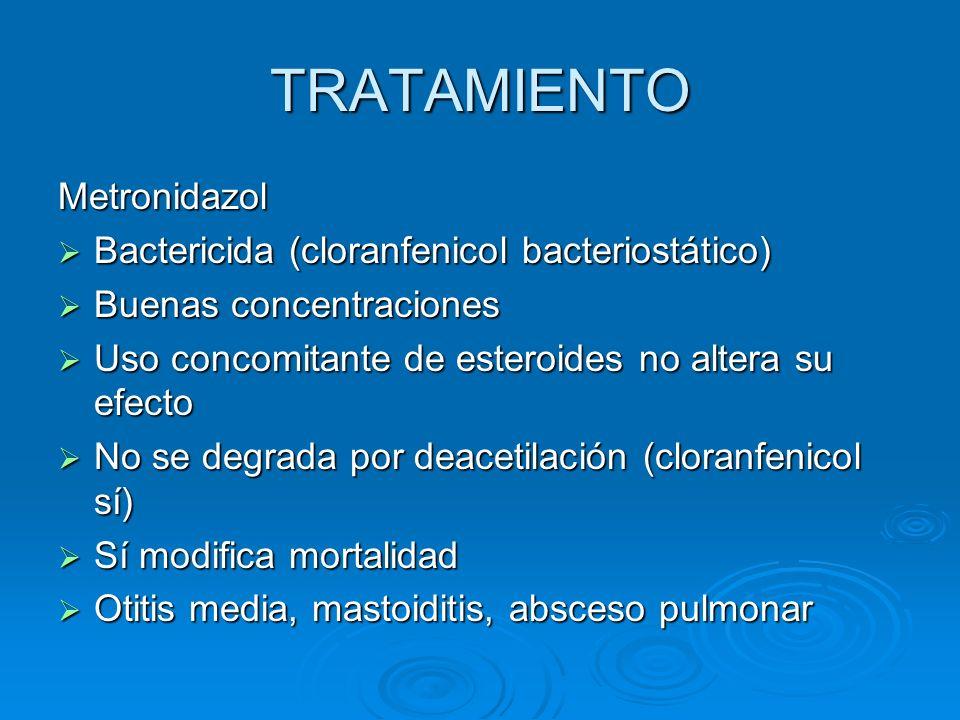 TRATAMIENTO Metronidazol Bactericida (cloranfenicol bacteriostático) Bactericida (cloranfenicol bacteriostático) Buenas concentraciones Buenas concent