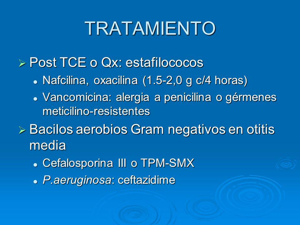 TRATAMIENTO Post TCE o Qx: estafilococos Post TCE o Qx: estafilococos Nafcilina, oxacilina (1.5-2,0 g c/4 horas) Nafcilina, oxacilina (1.5-2,0 g c/4 h