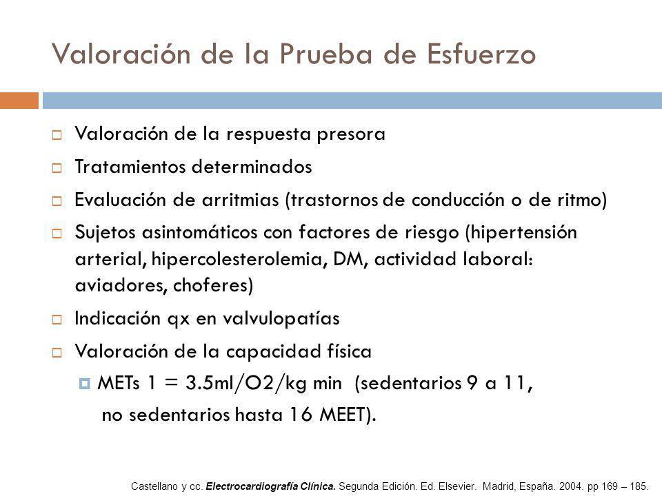 Valoración de la Prueba de Esfuerzo Valoración de la respuesta presora Tratamientos determinados Evaluación de arritmias (trastornos de conducción o d