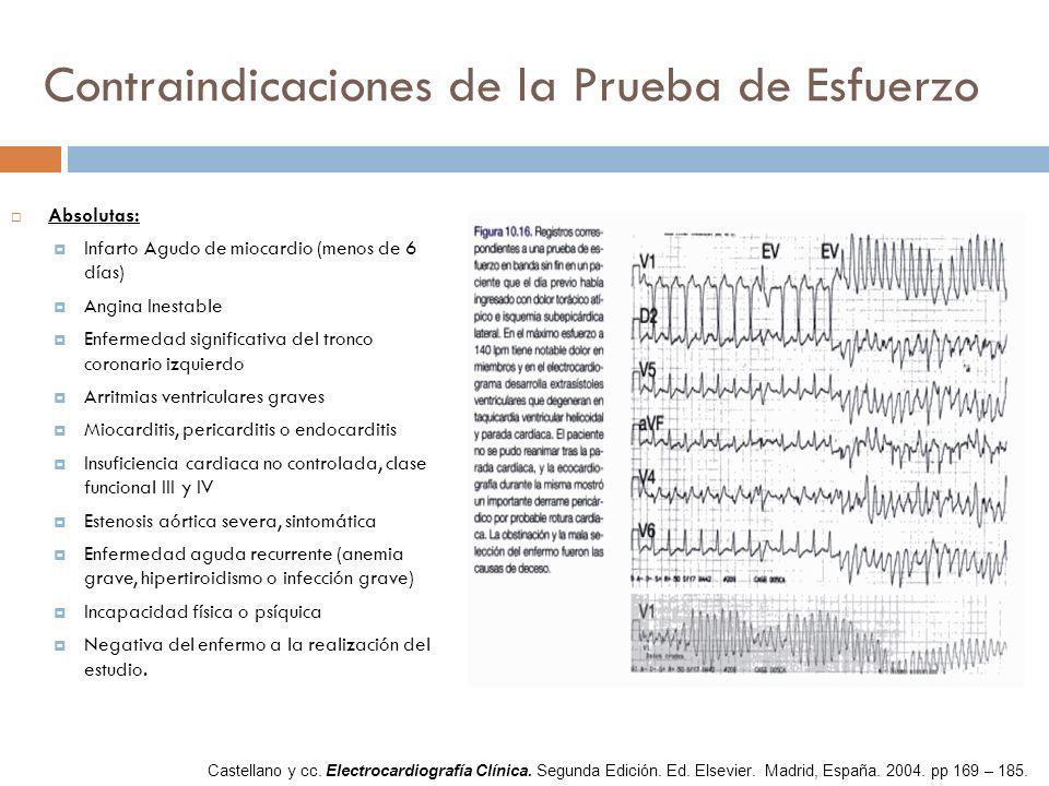 Contraindicaciones de la Prueba de Esfuerzo Absolutas: Infarto Agudo de miocardio (menos de 6 días) Angina Inestable Enfermedad significativa del tron
