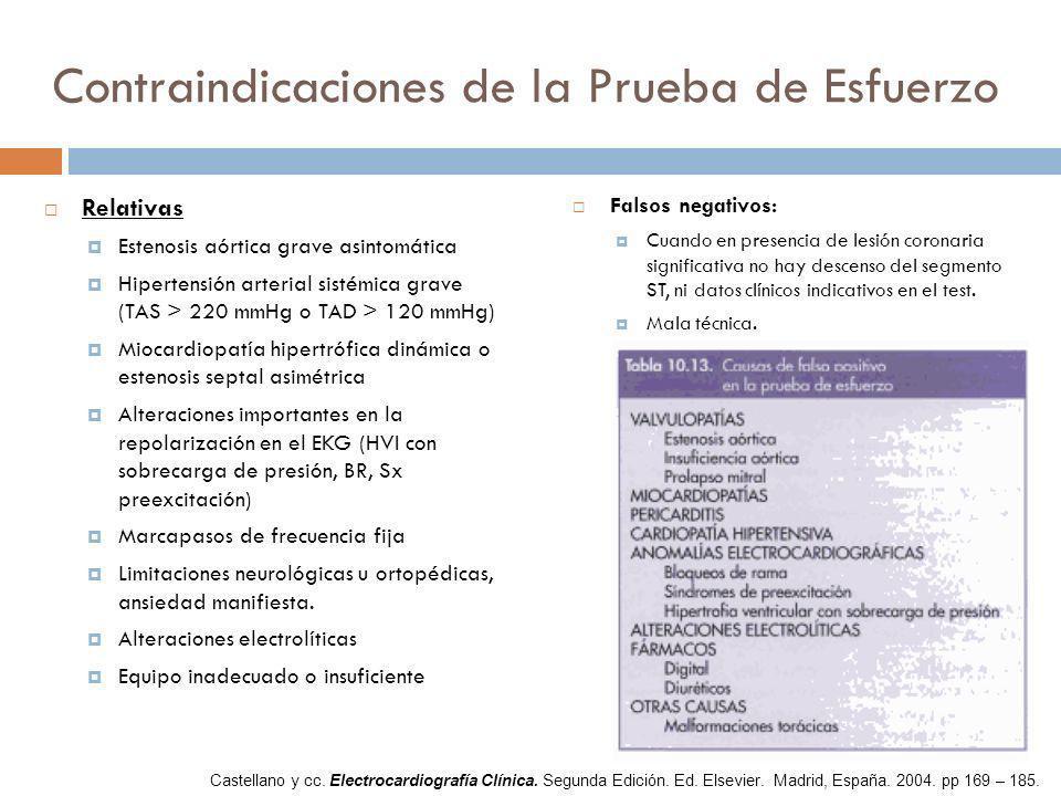 Contraindicaciones de la Prueba de Esfuerzo Relativas Estenosis aórtica grave asintomática Hipertensión arterial sistémica grave (TAS > 220 mmHg o TAD