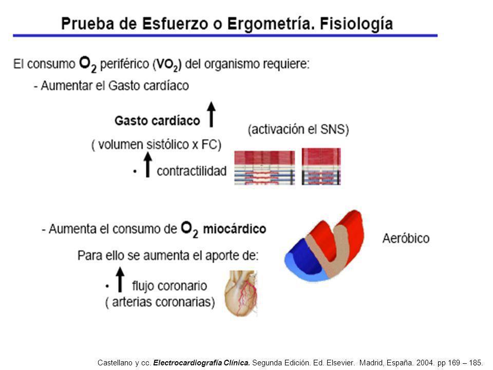 Prueba de Esfuerzo.Castellano y cc. Electrocardiografía Clínica.