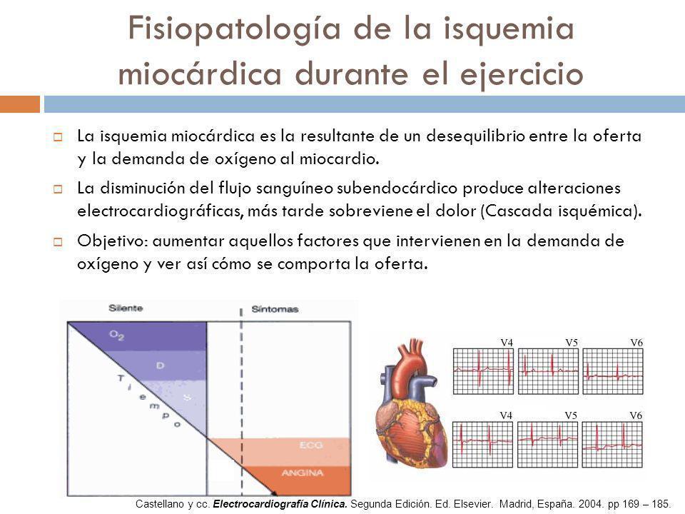 Fisiopatología de la isquemia miocárdica durante el ejercicio La isquemia miocárdica es la resultante de un desequilibrio entre la oferta y la demanda
