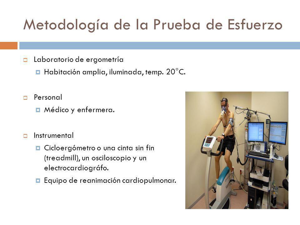 Metodología de la Prueba de Esfuerzo Laboratorio de ergometría Habitación amplia, iluminada, temp. 20°C. Personal Médico y enfermera. Instrumental Cic