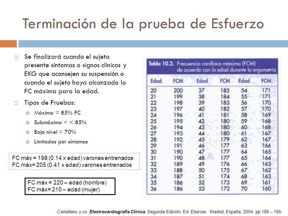 Valoración de la Prueba de Esfuerzo Valoración de la respuesta presora Tratamientos determinados Evaluación de arritmias (trastornos de conducción o de ritmo) Sujetos asintomáticos con factores de riesgo (hipertensión arterial, hipercolesterolemia, DM, actividad laboral: aviadores, choferes) Indicación qx en valvulopatías Valoración de la capacidad física METs 1 = 3.5ml/O2/kg min (sedentarios 9 a 11, no sedentarios hasta 16 MEET).