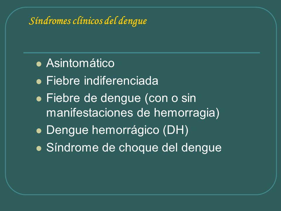Síndromes clínicos del dengue Asintomático Fiebre indiferenciada Fiebre de dengue (con o sin manifestaciones de hemorragia) Dengue hemorrágico (DH) Sí