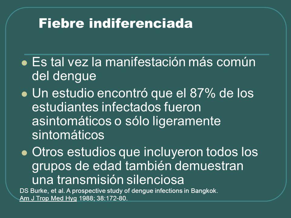 Fiebre indiferenciada Es tal vez la manifestación más común del dengue Un estudio encontró que el 87% de los estudiantes infectados fueron asintomátic
