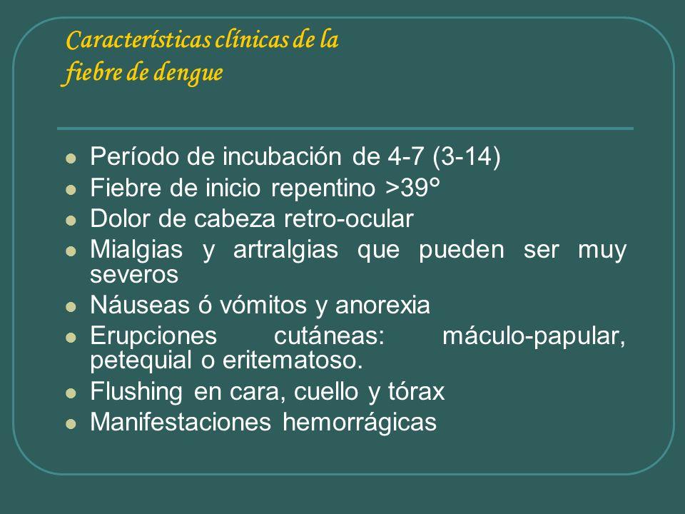 Características clínicas de la fiebre de dengue Período de incubación de 4-7 (3-14) Fiebre de inicio repentino >39° Dolor de cabeza retro-ocular Mialg
