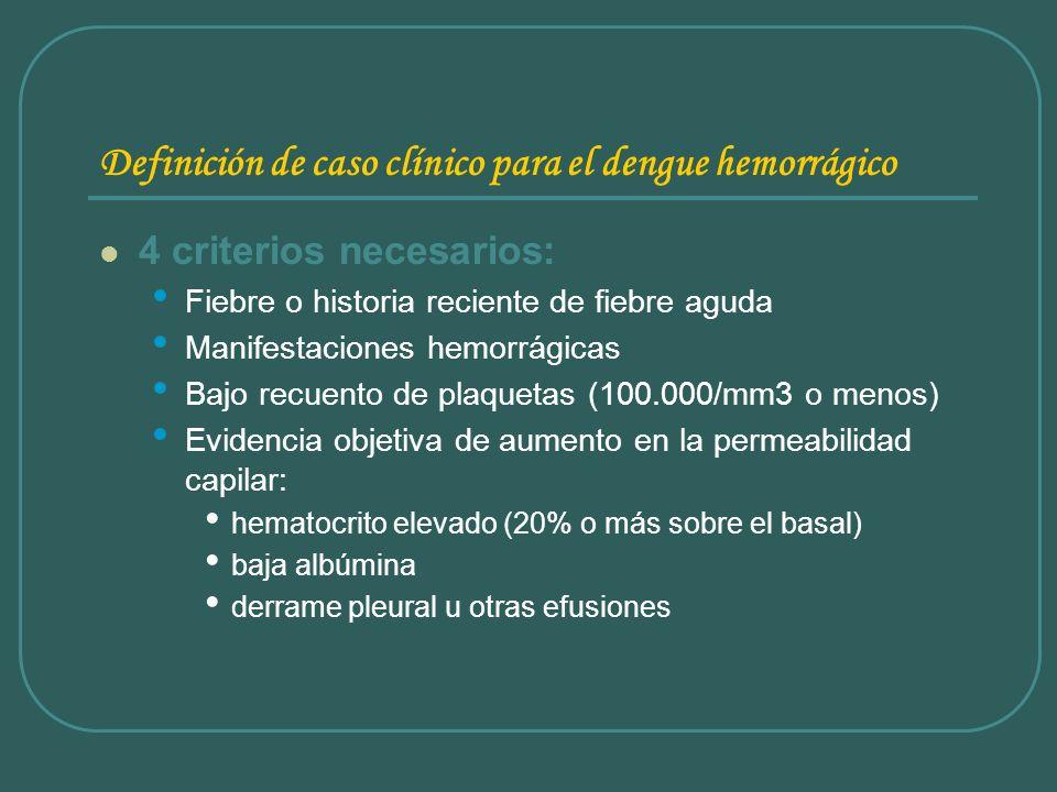 Definición de caso clínico para el dengue hemorrágico 4 criterios necesarios: Fiebre o historia reciente de fiebre aguda Manifestaciones hemorrágicas