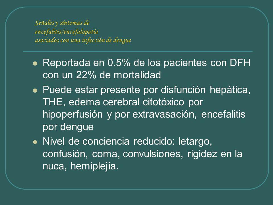 Señales y síntomas de encefalitis/encefalopatía asociados con una infección de dengue Reportada en 0.5% de los pacientes con DFH con un 22% de mortali