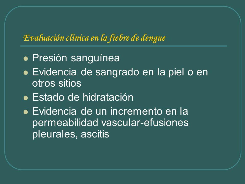 Evaluación clínica en la fiebre de dengue Presión sanguínea Evidencia de sangrado en la piel o en otros sitios Estado de hidratación Evidencia de un i