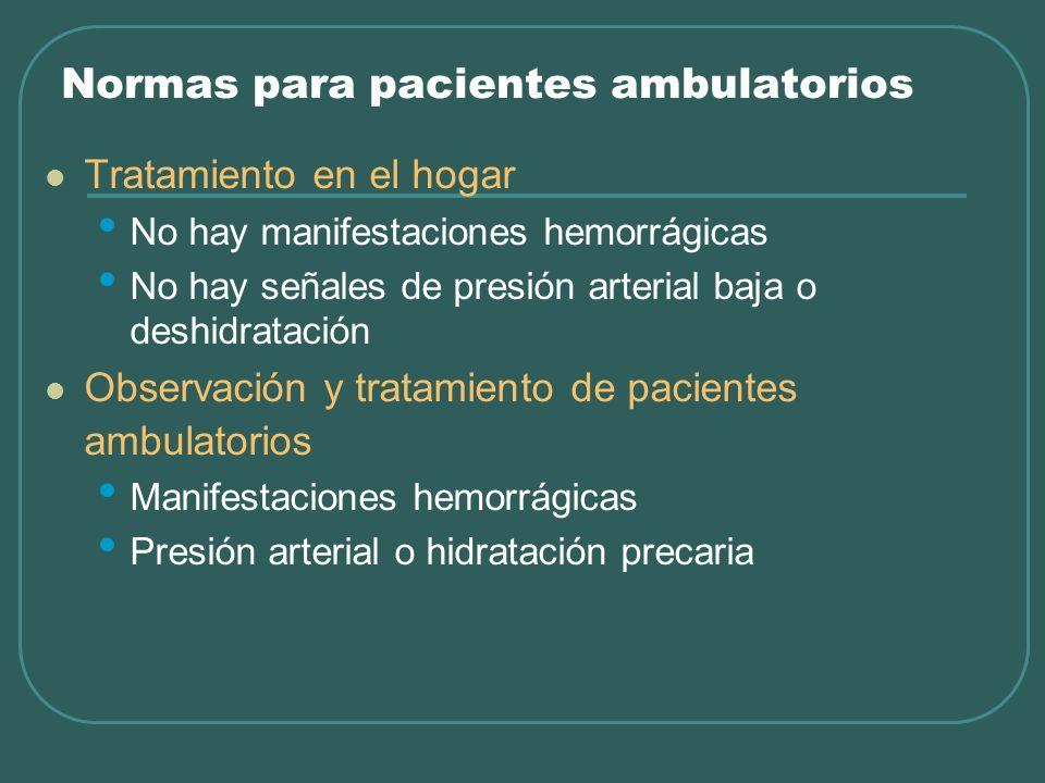 Normas para pacientes ambulatorios Tratamiento en el hogar No hay manifestaciones hemorrágicas No hay señales de presión arterial baja o deshidratació