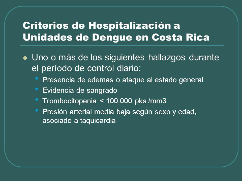 Criterios de Hospitalización a Unidades de Dengue en Costa Rica Uno o más de los siguientes hallazgos durante el período de control diario: Presencia