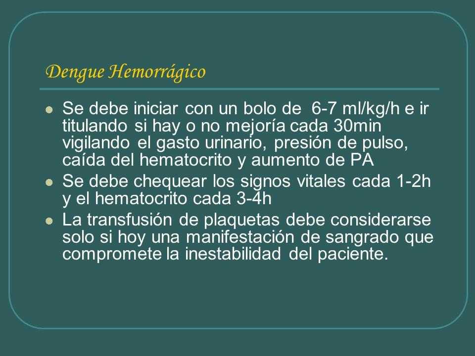 Dengue Hemorrágico Se debe iniciar con un bolo de 6-7 ml/kg/h e ir titulando si hay o no mejoría cada 30min vigilando el gasto urinario, presión de pu