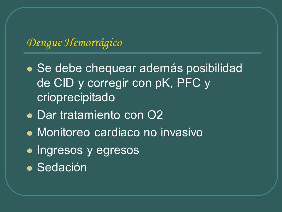 Dengue Hemorrágico Se debe chequear además posibilidad de CID y corregir con pK, PFC y crioprecipitado Dar tratamiento con O2 Monitoreo cardiaco no in