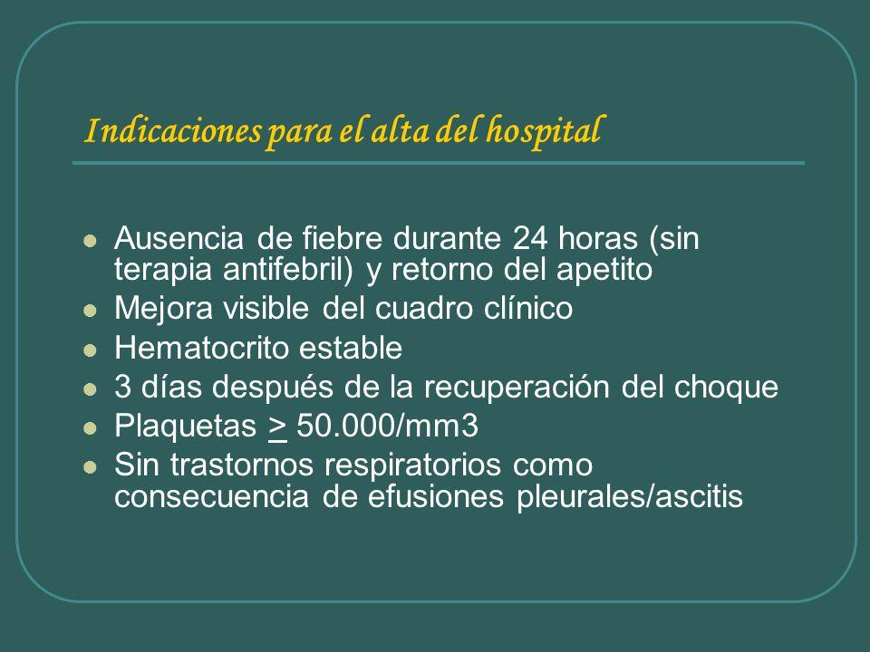 Indicaciones para el alta del hospital Ausencia de fiebre durante 24 horas (sin terapia antifebril) y retorno del apetito Mejora visible del cuadro cl