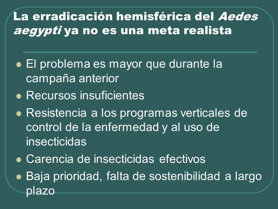 La erradicación hemisférica del Aedes aegypti ya no es una meta realista El problema es mayor que durante la campaña anterior Recursos insuficientes R