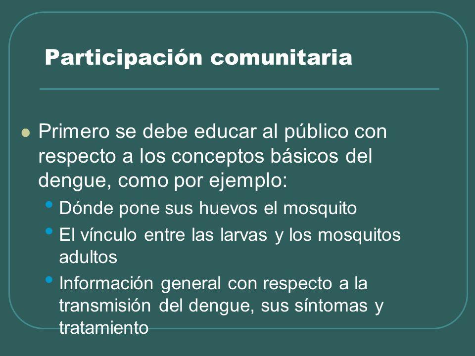Participación comunitaria Primero se debe educar al público con respecto a los conceptos básicos del dengue, como por ejemplo: Dónde pone sus huevos e