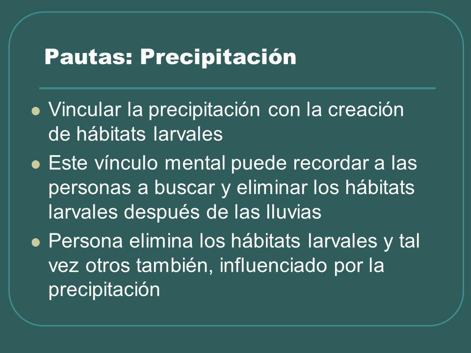 Pautas: Precipitación Vincular la precipitación con la creación de hábitats larvales Este vínculo mental puede recordar a las personas a buscar y elim