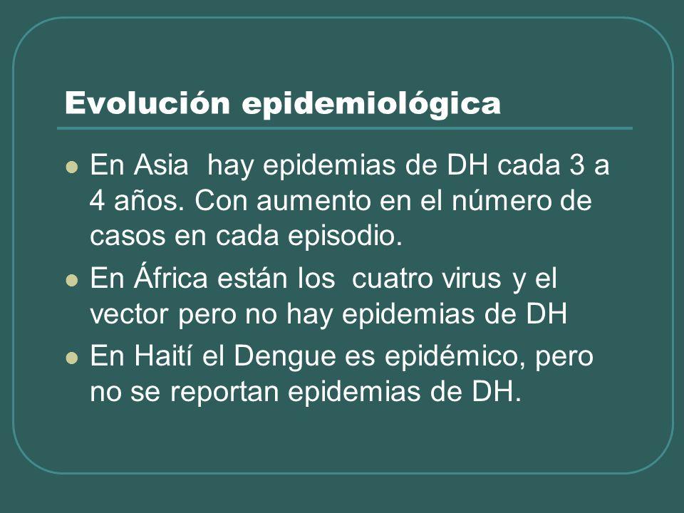 Evolución epidemiológica En Asia hay epidemias de DH cada 3 a 4 años. Con aumento en el número de casos en cada episodio. En África están los cuatro v